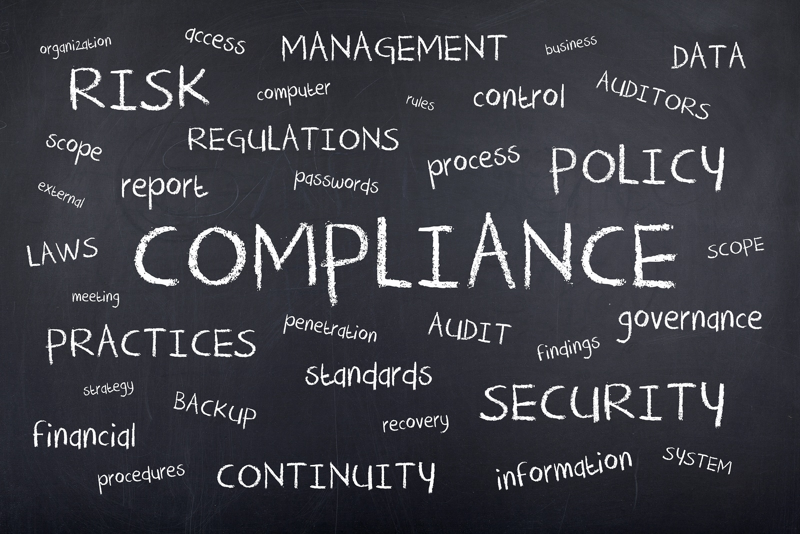 Compliance and risk